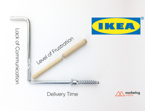 Hey IKEA, use this for coaching, verification & training purposes